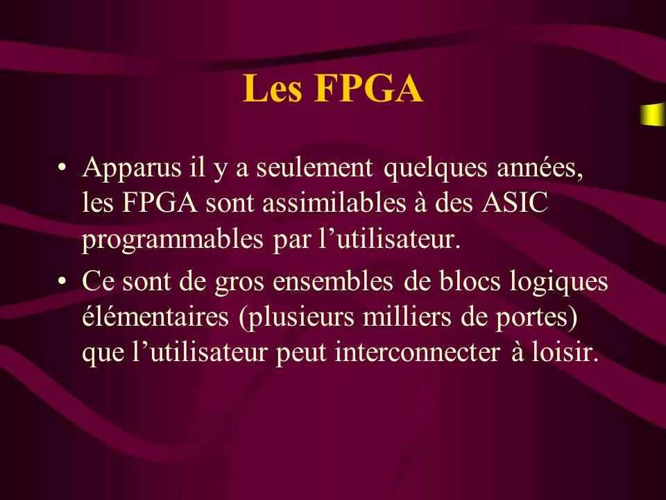 Les FPGA Apparus il y a seulement quelques années, les FPGA sont assimilables à des ASIC programmables par l'utilisateur.