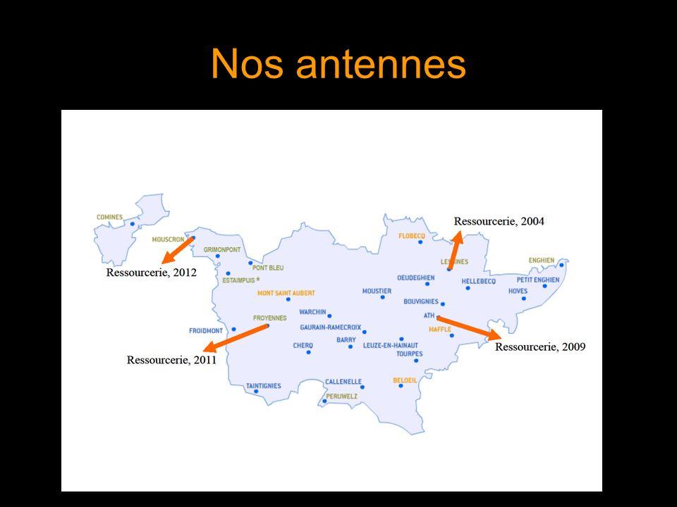 Nos antennes