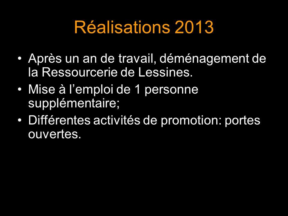 Réalisations 2013 Après un an de travail, déménagement de la Ressourcerie de Lessines. Mise à l'emploi de 1 personne supplémentaire;
