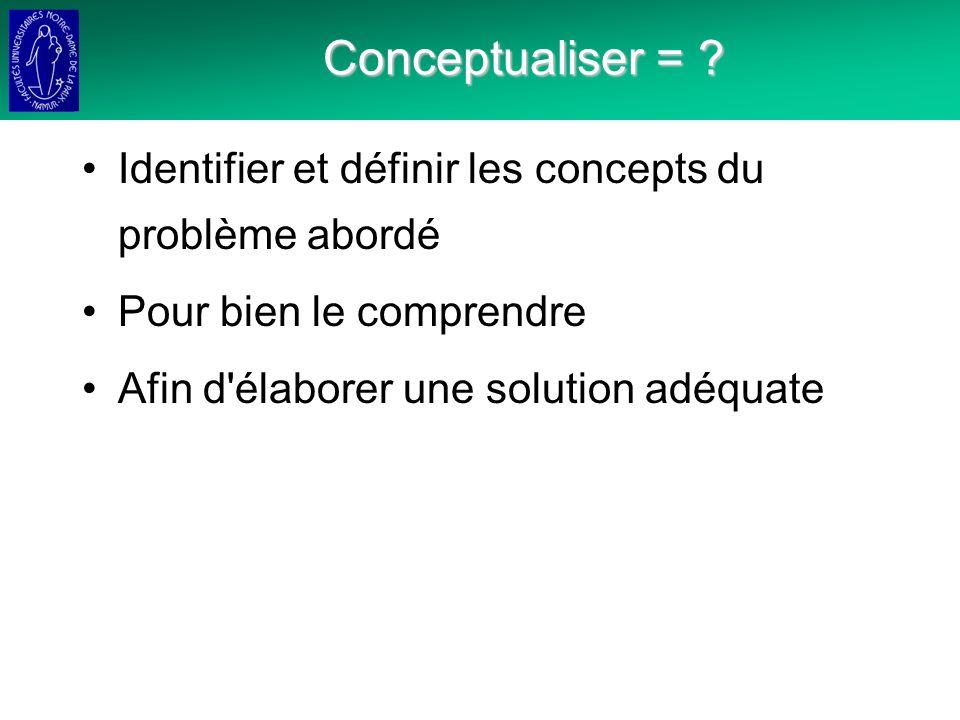 Conceptualiser = Identifier et définir les concepts du problème abordé. Pour bien le comprendre.