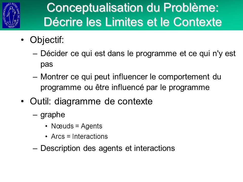 Conceptualisation du Problème: Décrire les Limites et le Contexte