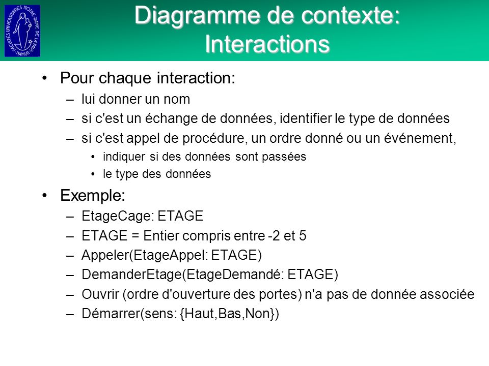 Diagramme de contexte: Interactions