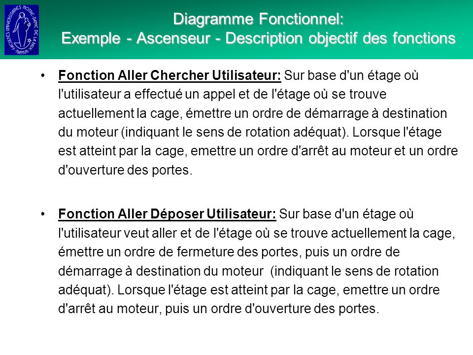 Diagramme Fonctionnel: Exemple - Ascenseur - Description objectif des fonctions