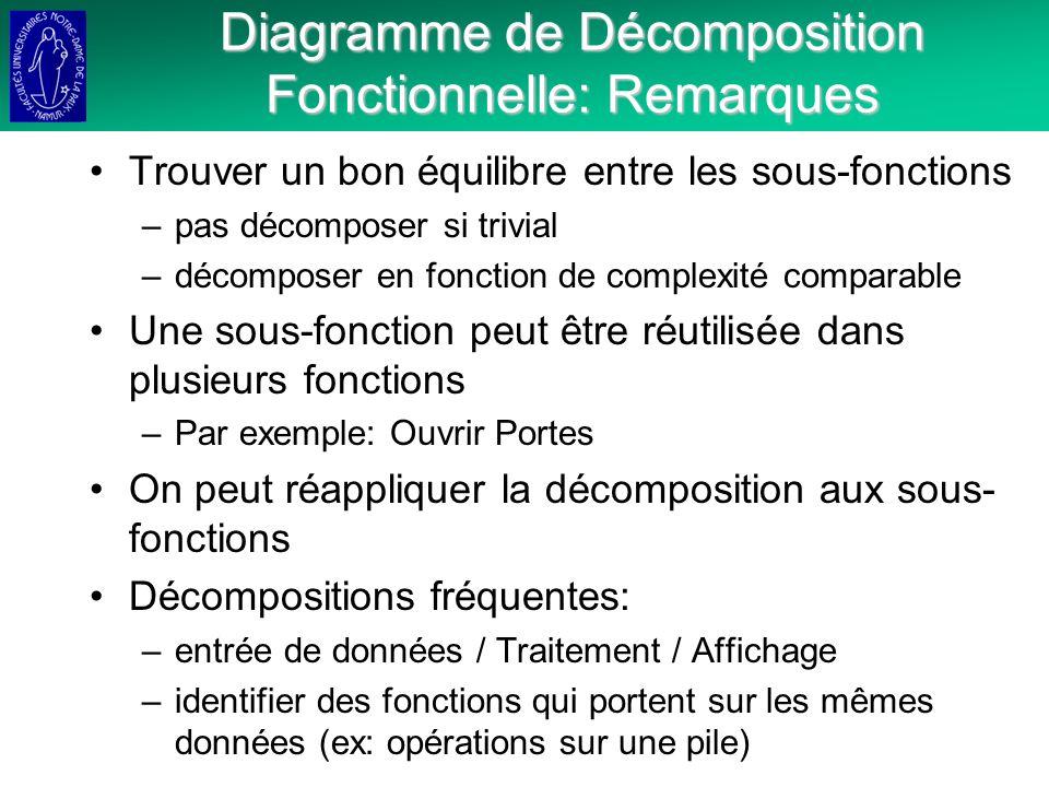 Diagramme de Décomposition Fonctionnelle: Remarques