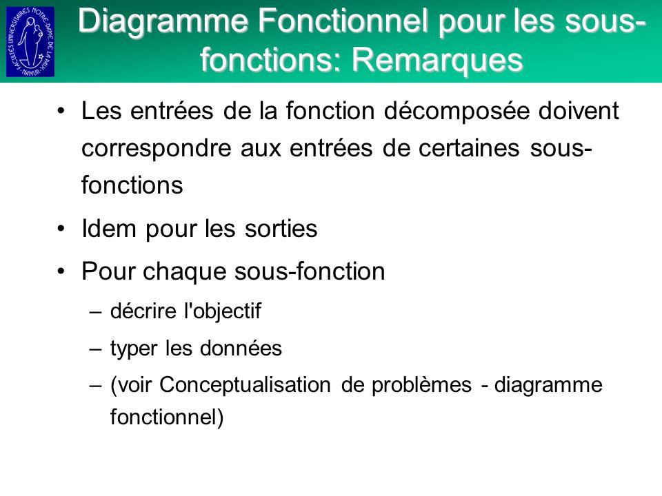 Diagramme Fonctionnel pour les sous-fonctions: Remarques