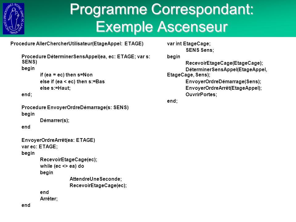 Programme Correspondant: Exemple Ascenseur
