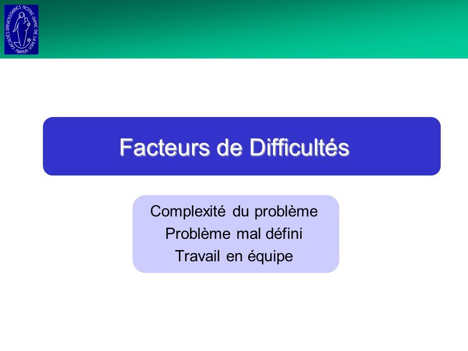 Facteurs de Difficultés