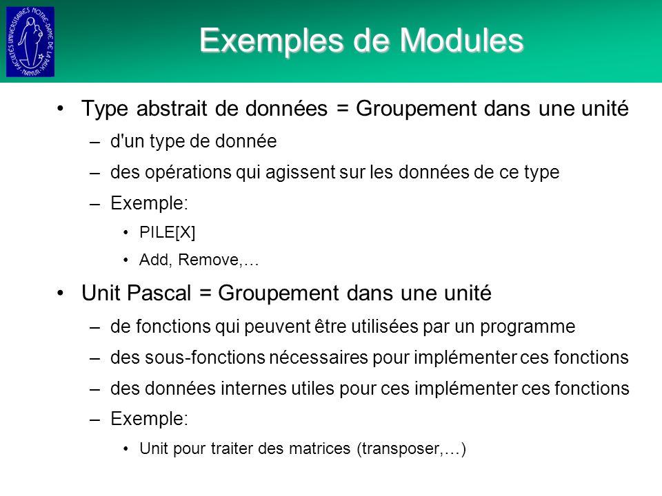 Exemples de Modules Type abstrait de données = Groupement dans une unité. d un type de donnée.