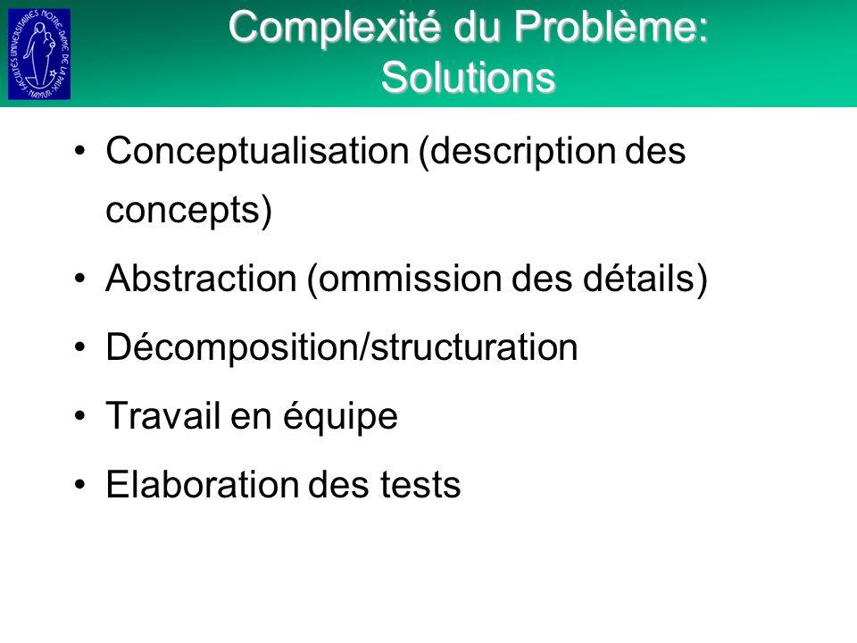 Complexité du Problème: Solutions