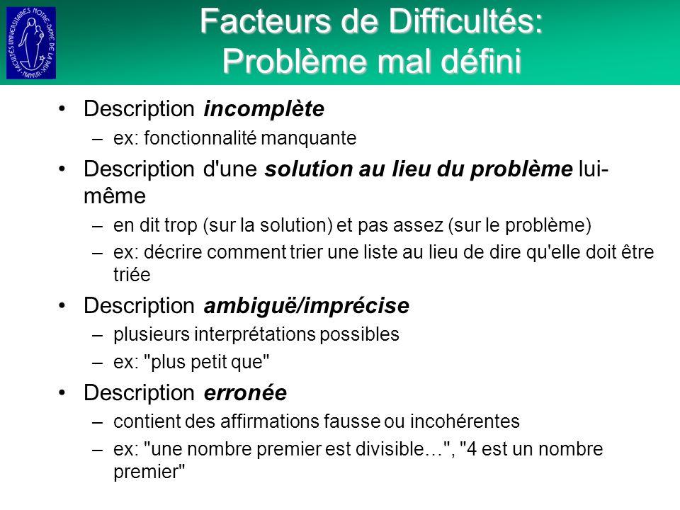 Facteurs de Difficultés: Problème mal défini