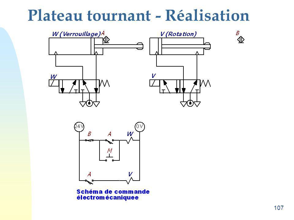Plateau tournant - Réalisation