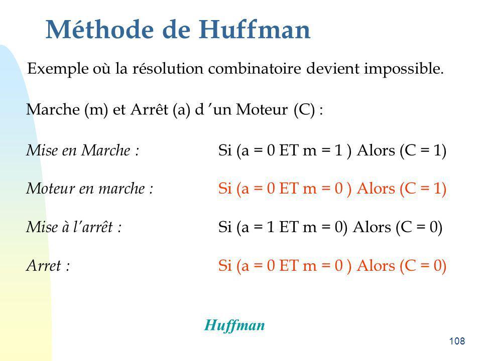 Méthode de Huffman Exemple où la résolution combinatoire devient impossible. Marche (m) et Arrêt (a) d 'un Moteur (C) :