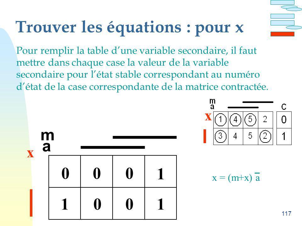 Trouver les équations : pour x