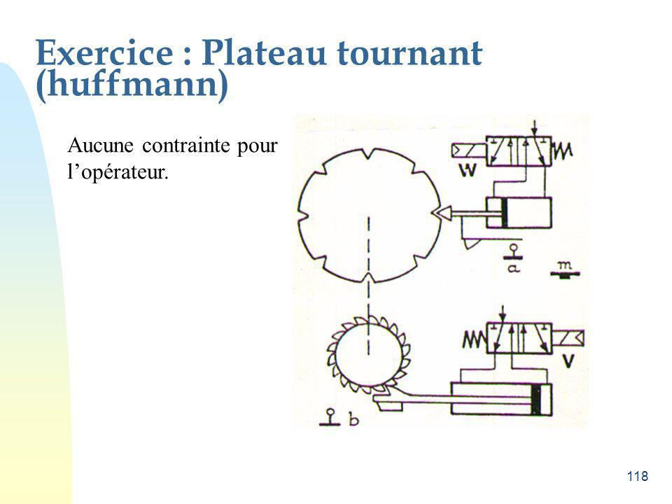 Exercice : Plateau tournant (huffmann)