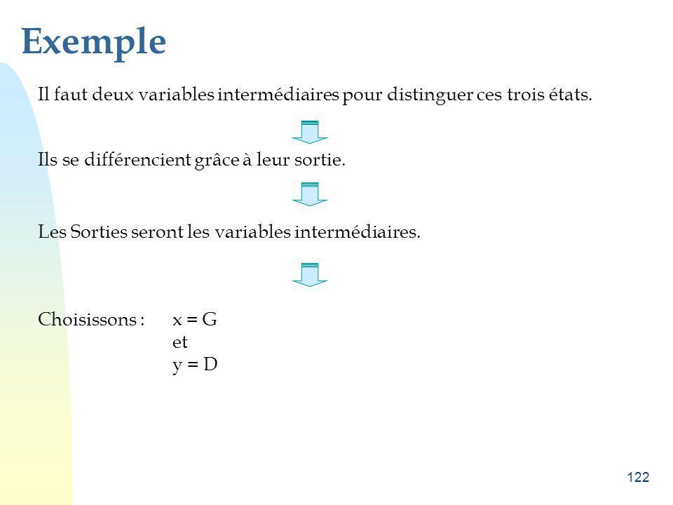 Exemple Il faut deux variables intermédiaires pour distinguer ces trois états. Ils se différencient grâce à leur sortie.