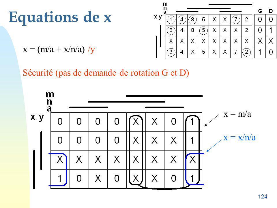 Equations de x x = (m/a + x/n/a) /y