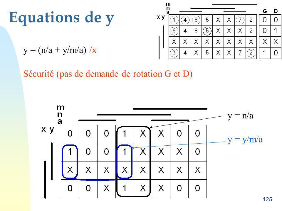 Equations de y y = (n/a + y/m/a) /x