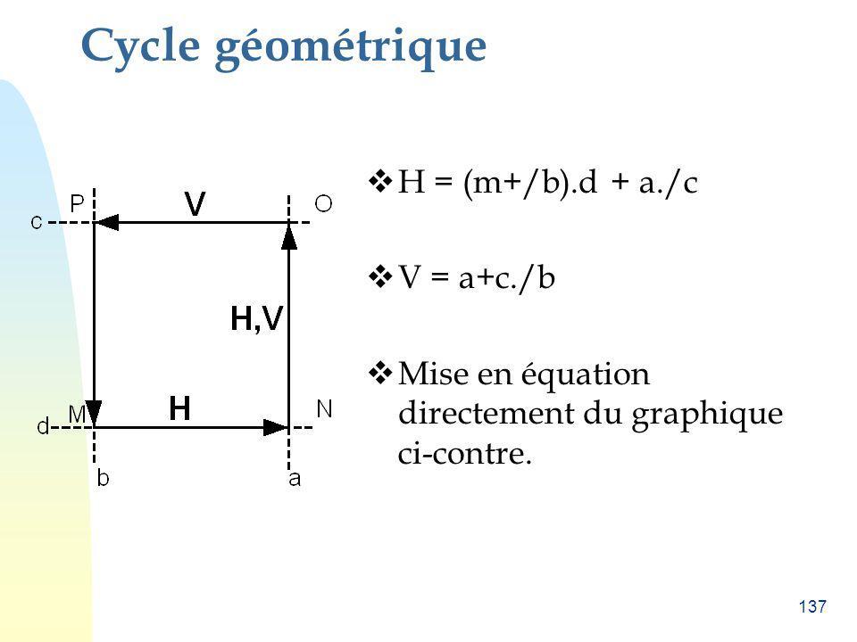 Cycle géométrique H = (m+/b).d + a./c V = a+c./b
