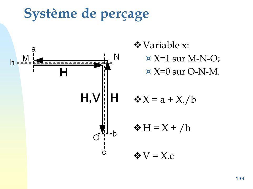 Système de perçage Variable x: X = a + X./b H = X + /h V = X.c