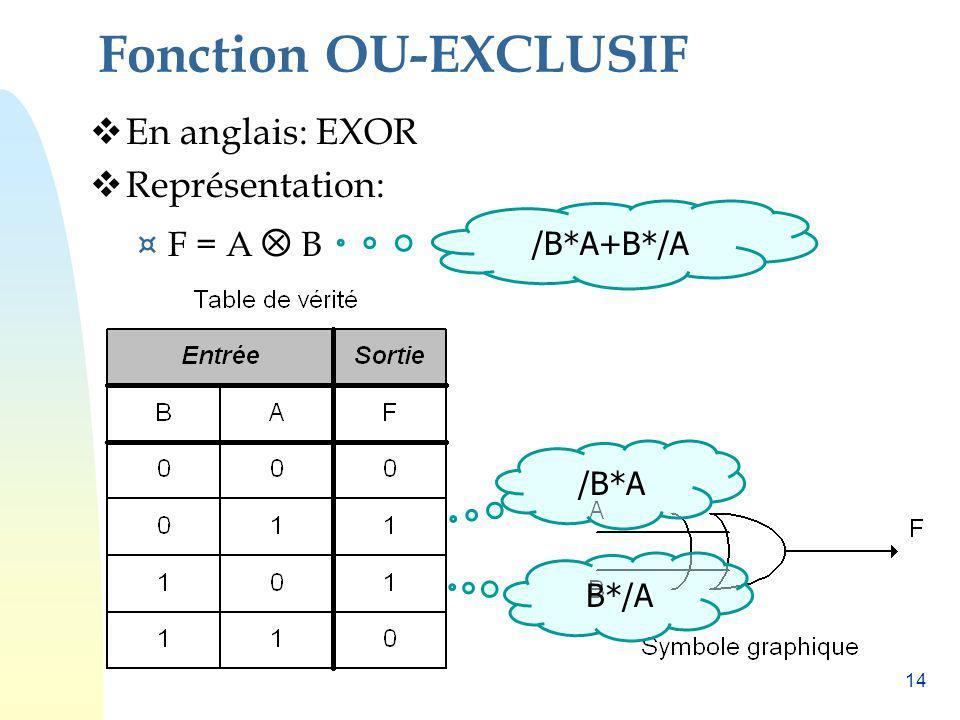 Fonction OU-EXCLUSIF En anglais: EXOR Représentation: F = A  B