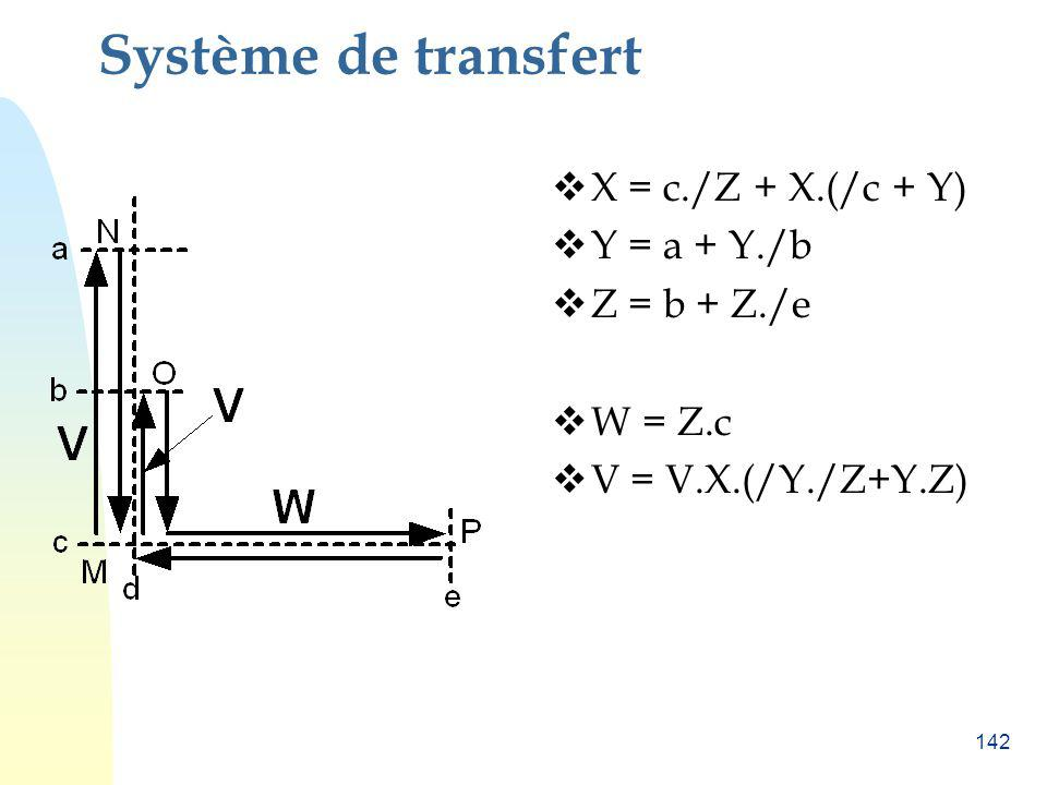 Système de transfert X = c./Z + X.(/c + Y) Y = a + Y./b Z = b + Z./e