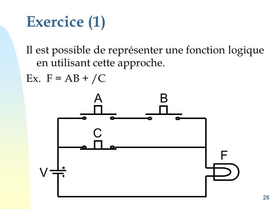 Exercice (1) Il est possible de représenter une fonction logique en utilisant cette approche. Ex. F = AB + /C.