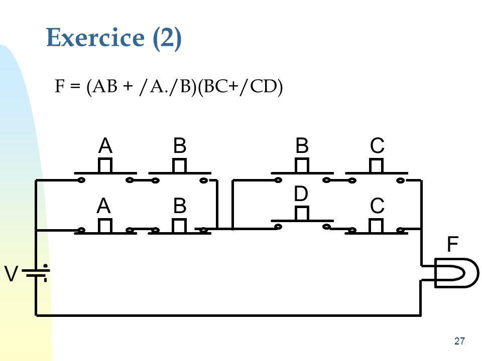 Exercice (2) F = (AB + /A./B)(BC+/CD) V A F B D C