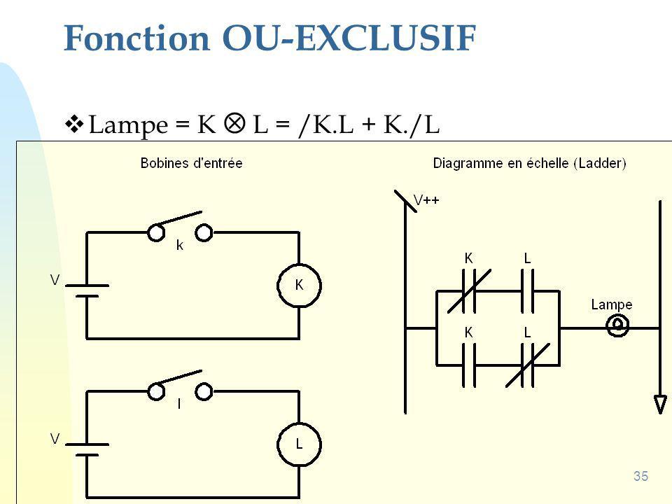 Fonction OU-EXCLUSIF Lampe = K  L = /K.L + K./L