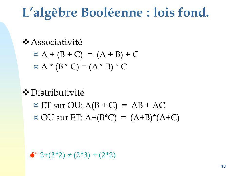 L'algèbre Booléenne : lois fond.