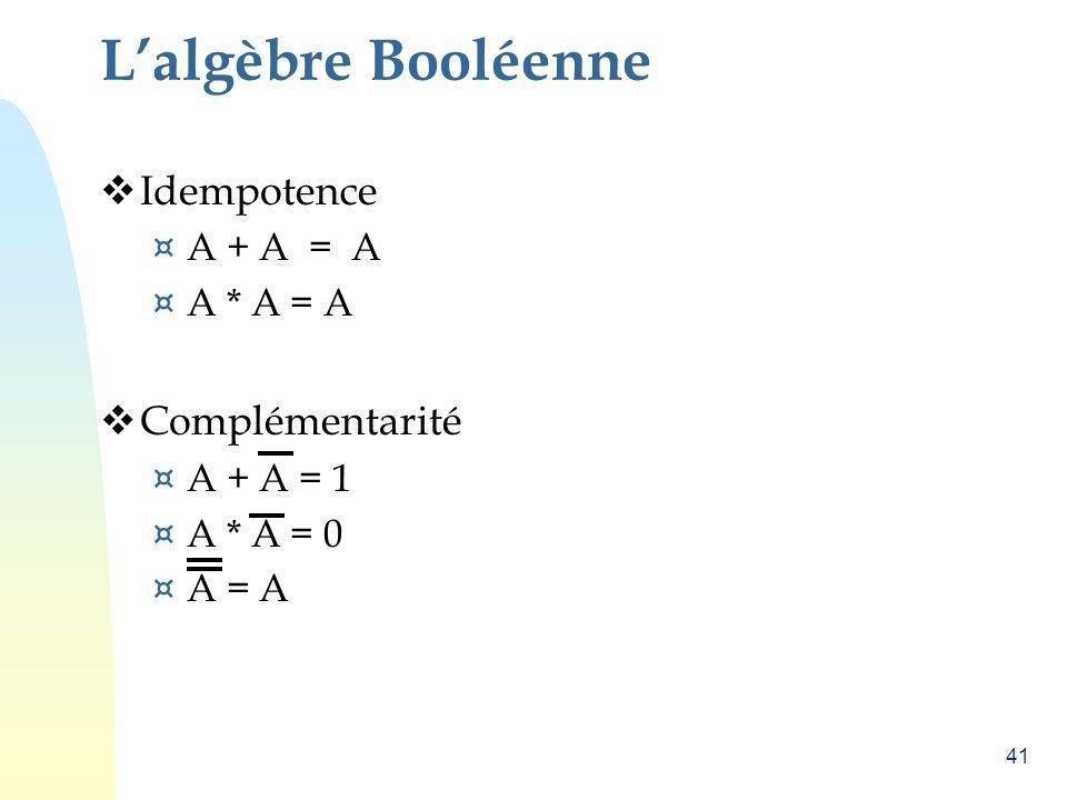 L'algèbre Booléenne Idempotence Complémentarité A + A = A A * A = A