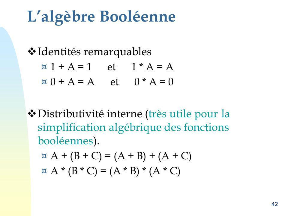 L'algèbre Booléenne Identités remarquables