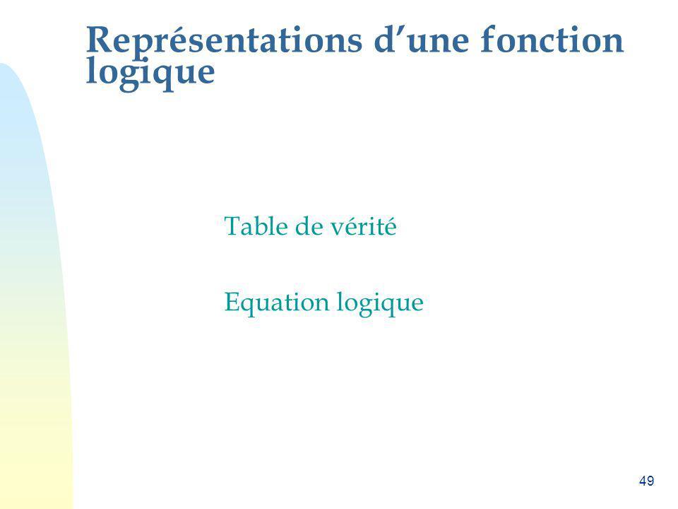 Représentations d'une fonction logique