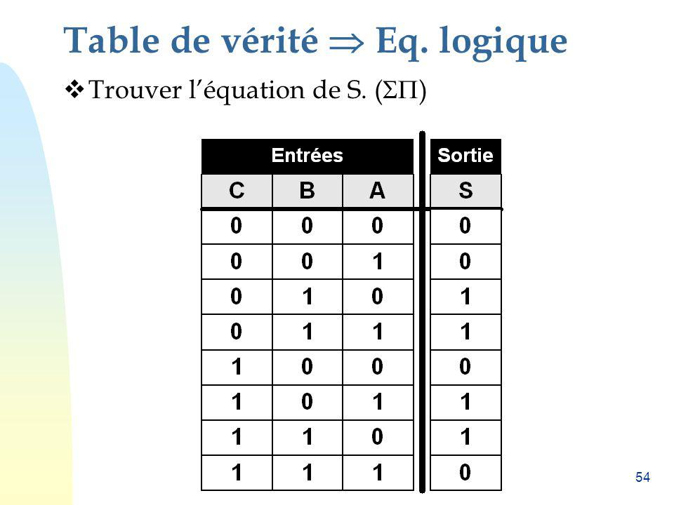 Introduction la logique ppt t l charger - Table de verite multiplexeur 2 vers 1 ...