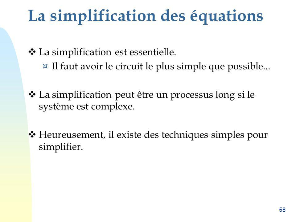La simplification des équations