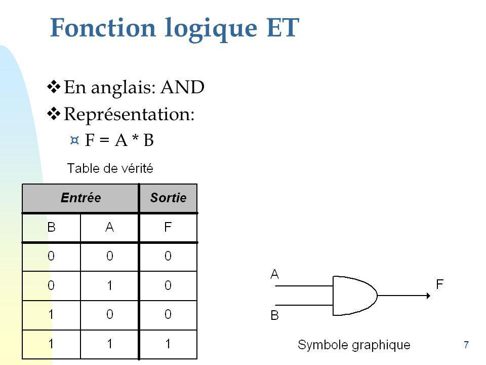 Fonction logique ET En anglais: AND Représentation: F = A * B
