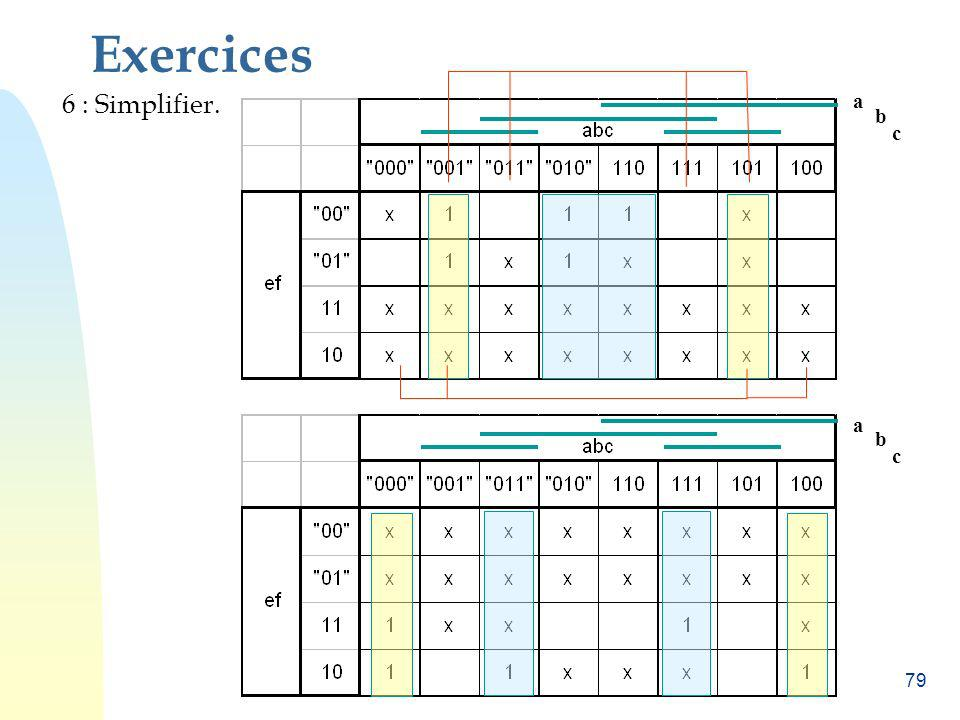 Exercices 6 : Simplifier. a b c a b c