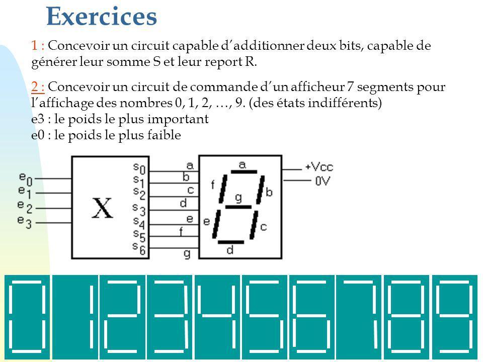 Exercices 1 : Concevoir un circuit capable d'additionner deux bits, capable de générer leur somme S et leur report R.