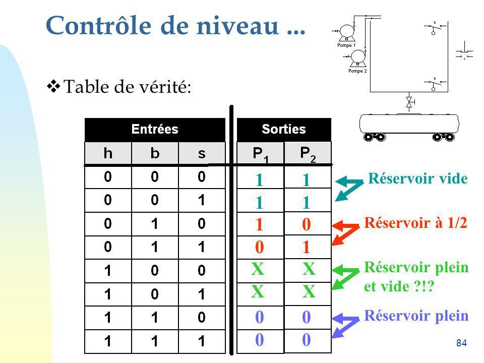 Contrôle de niveau ... Table de vérité: 1 1 1 0 0 1 X X 0 0