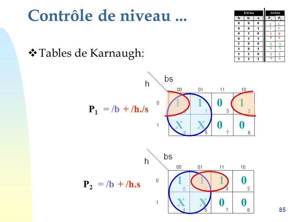 Contrôle de niveau ... Tables de Karnaugh: 1 1 1 X X 1 1 1 X X P1 = /b