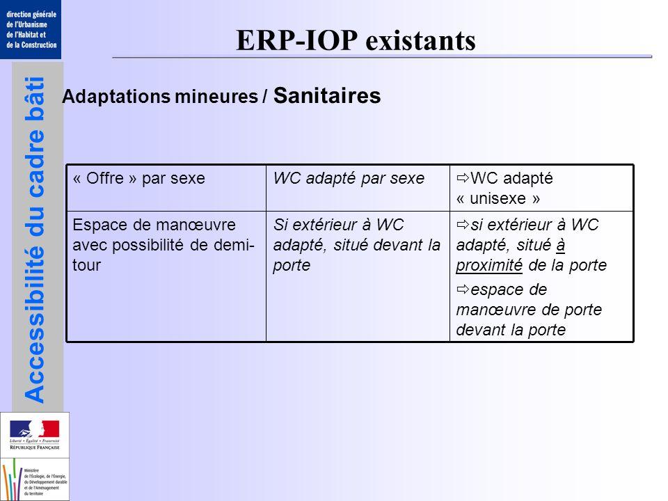 ERP-IOP existants Adaptations mineures / Sanitaires