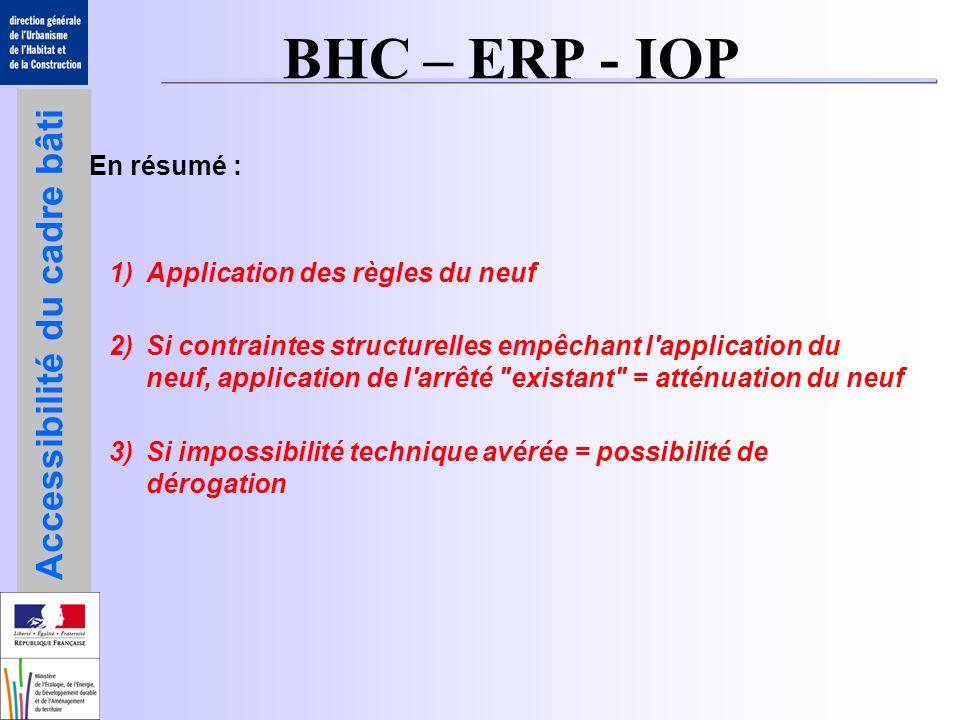 BHC – ERP - IOP En résumé : Application des règles du neuf