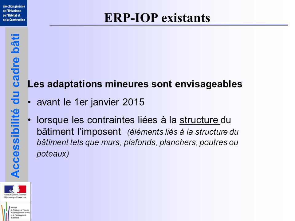 ERP-IOP existants Les adaptations mineures sont envisageables