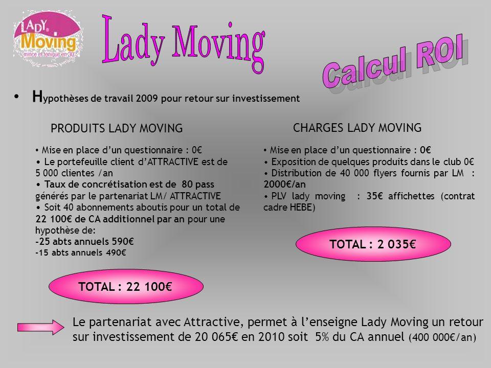 Lady Moving Calcul ROI. Hypothèses de travail 2009 pour retour sur investissement. CHARGES LADY MOVING.