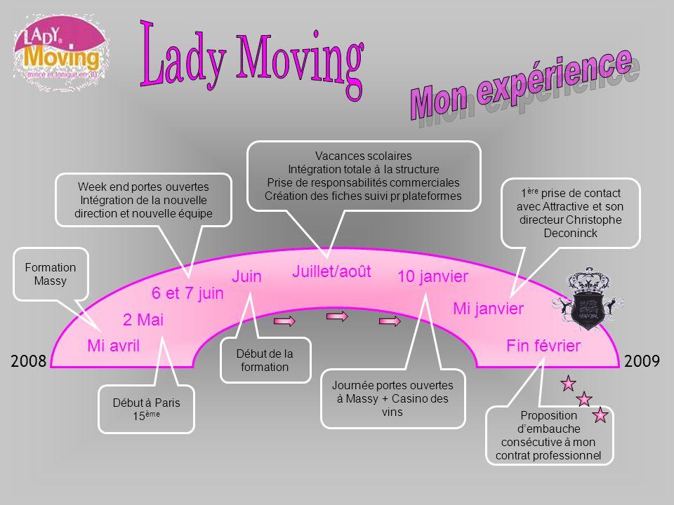 Lady Moving Mon expérience Juillet/août Juin 10 janvier 6 et 7 juin