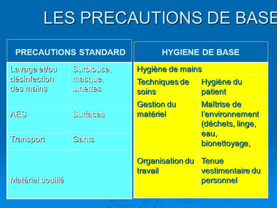 LES PRECAUTIONS DE BASE