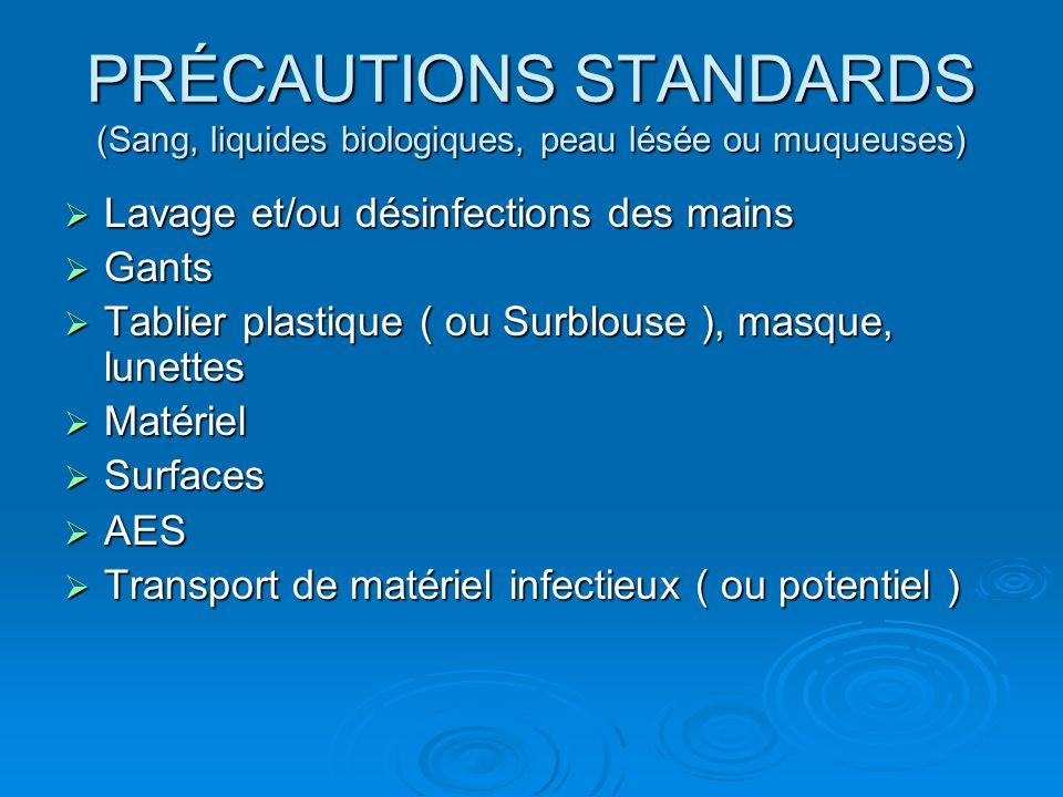 PRÉCAUTIONS STANDARDS (Sang, liquides biologiques, peau lésée ou muqueuses)