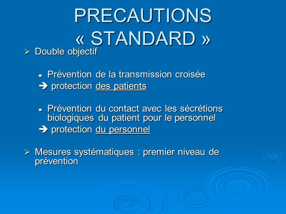 PRECAUTIONS « STANDARD »