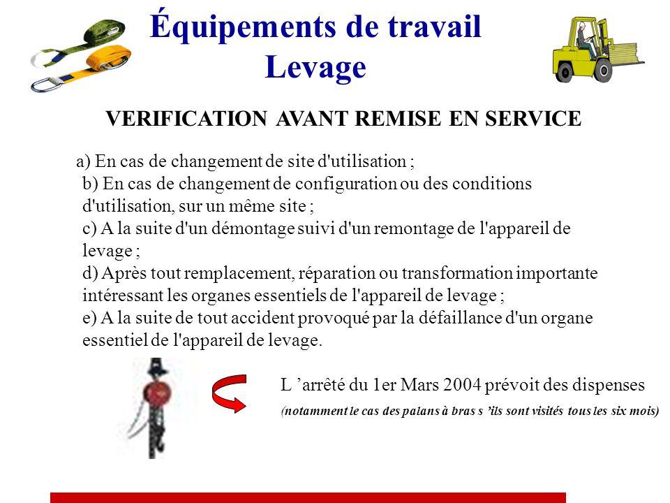 Équipements de travail Levage VERIFICATION AVANT REMISE EN SERVICE