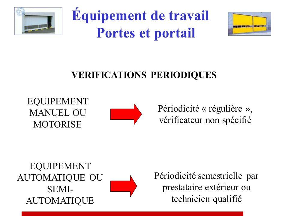 Équipement de travail Portes et portail