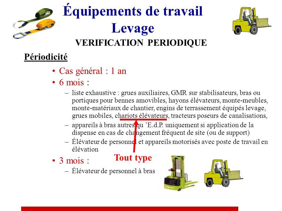 Équipements de travail Levage VERIFICATION PERIODIQUE